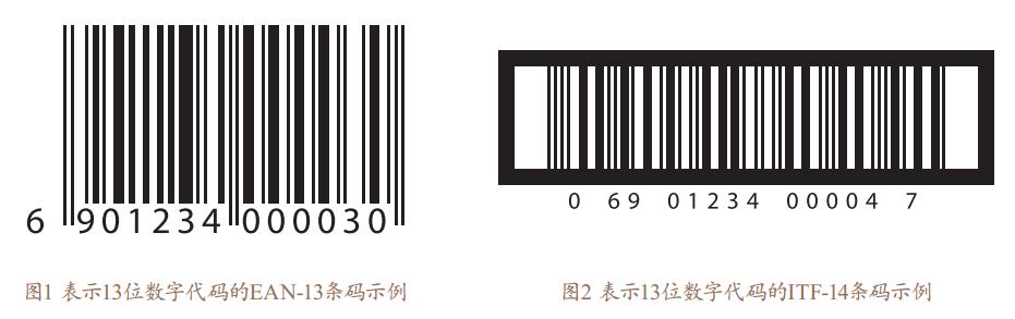 EAN-13条码