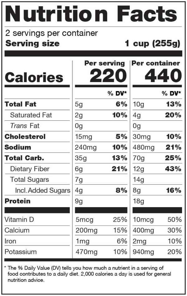 FDA营养成分信息图表