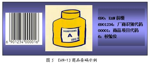 EAN-13商品条码