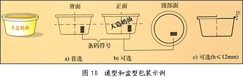 盆型包装示例