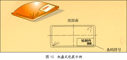 托盘式包装示例
