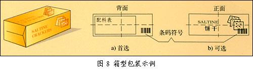 箱型包装示例