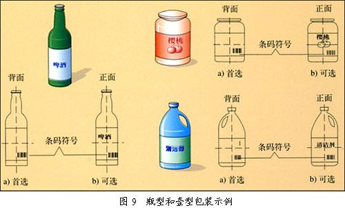 瓶型和壶形包装示例
