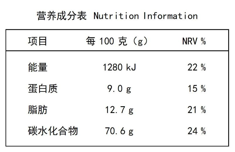 营养成分表 模板一