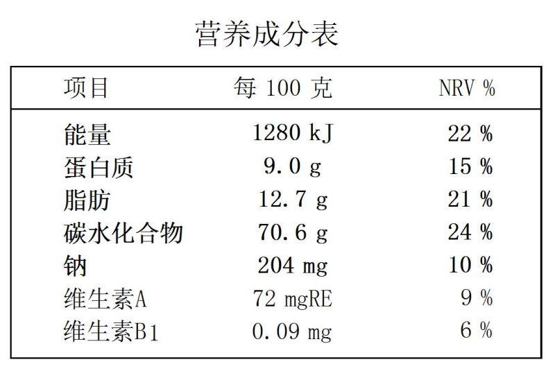 营养成分表 模板二