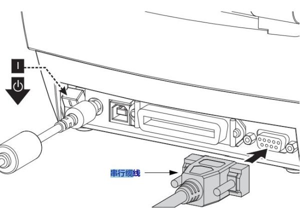 GK888d-串行缆线