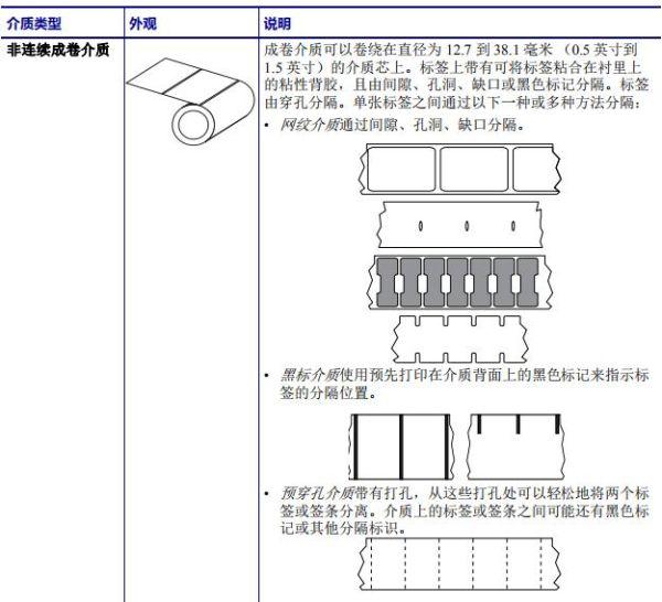 折叠标签和卷筒标签1.1