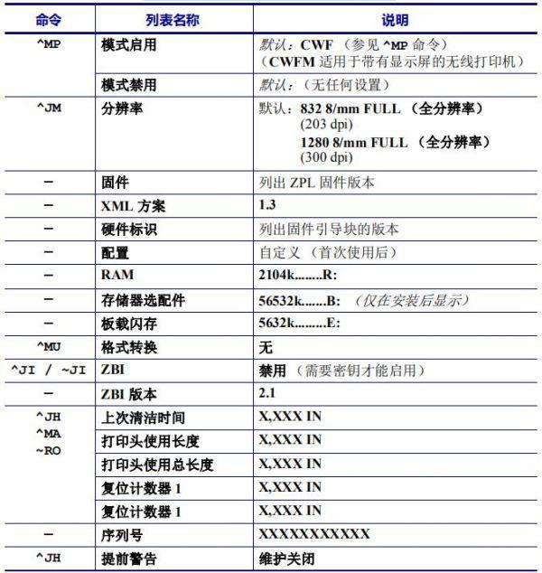 ZPL 命令和配置收条标注对照参考