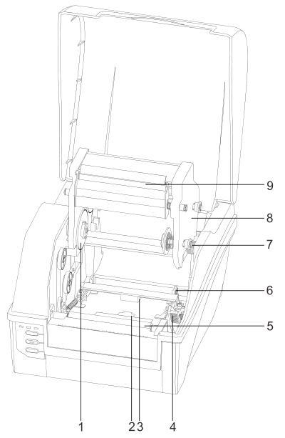 打印机的内部结构图