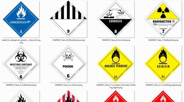 危险品图标