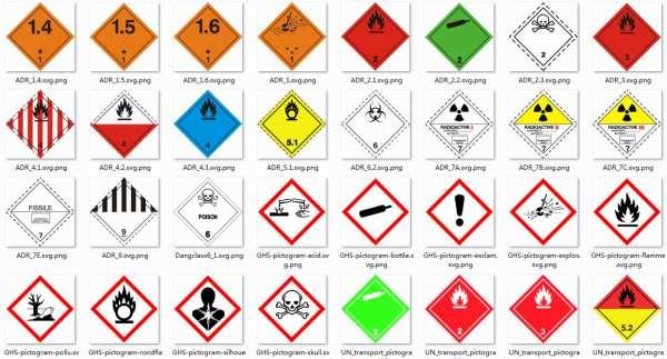 GHS危险标志