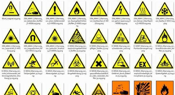 危险性符号