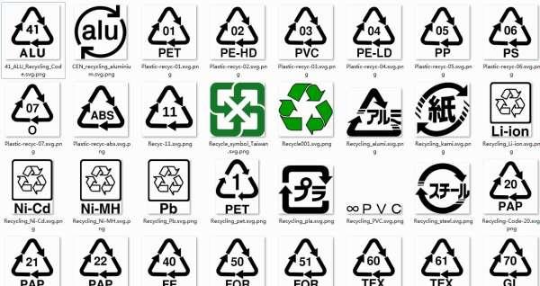 包装回收标志