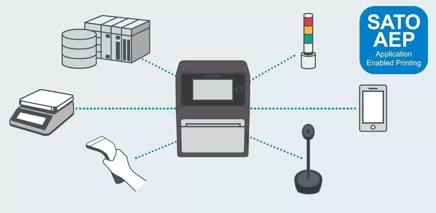 TA来了,重新定义标签打印机新标准丨SATO新品上市