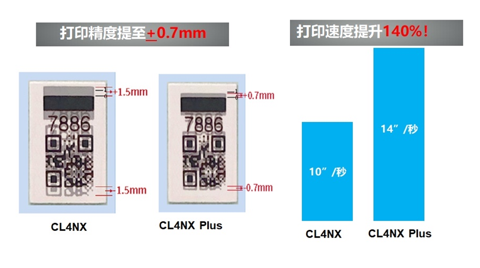 CL4NX Plus打印精度