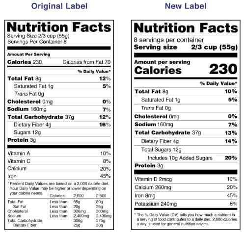 fda食品标签